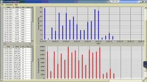 ANTARIS 6.5 kW Ertrag